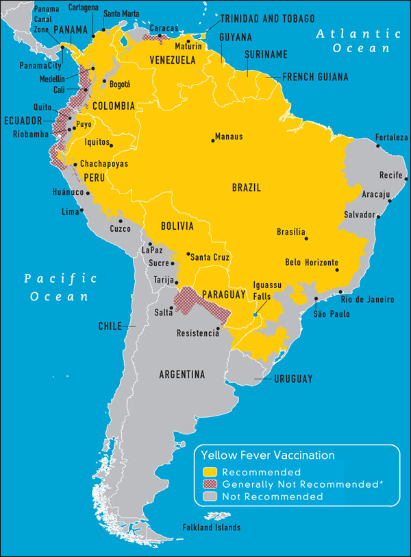 Yellow Fever Vaccination in South America on